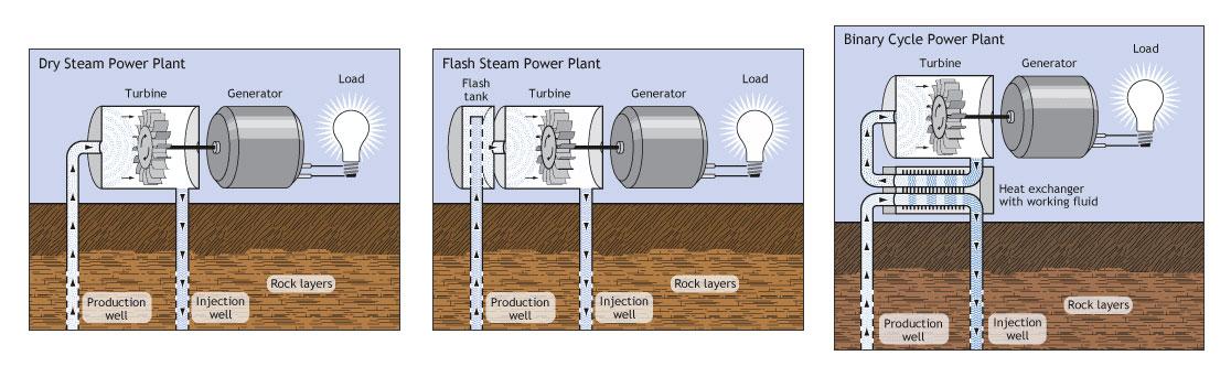Icelands Use Of Geothermal Energy Jennifer Straka