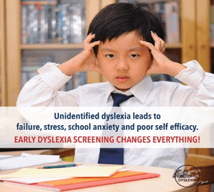 School District Implementation of New Massachusetts Dyslexia Screening Law: The Use of Developing Technology to Accurately Diagnose Dyslexia