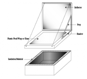 how to make a solar cooker with a pizza box