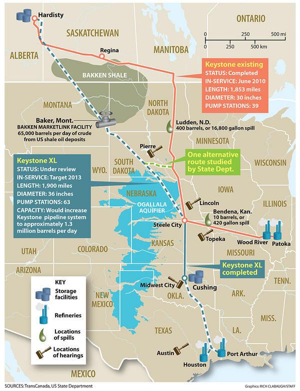 Keystone-XL-pipeline-Map | innovative on keystone pipeline contractors, keystone pipeline map us, new keystone pipeline revised map, arctic pipeline map, northern gateway pipeline map, middle east map, bakken pipeline map, nexus gas transmission pipeline map, keystone pipeline map ok, keystone pipeline project, et rover pipeline map, enbridge pipeline map, ogallala aquifer map, sandpiper pipeline map, barack obama map, ohio pipeline map, petroleum pipeline map, alaska pipeline map, strategic relocation north american map, north american pipeline map,
