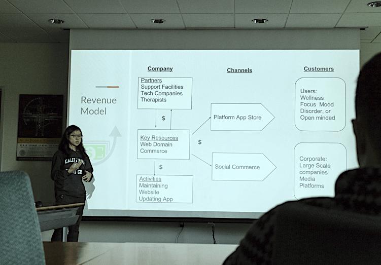 entrepreneurship business plan project class 12