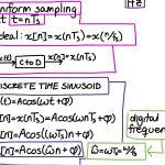 sampling aliasing