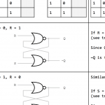 thumbnail of sequential logic notes