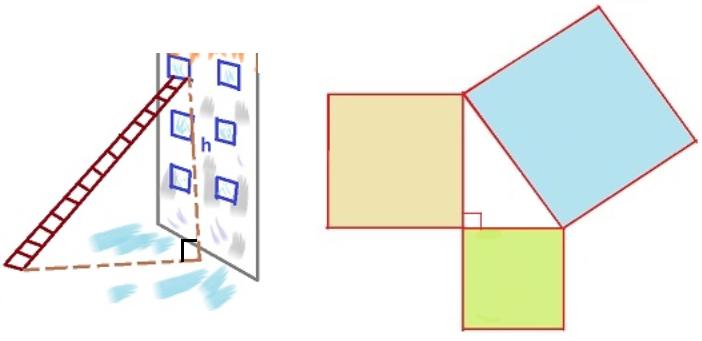 Sample geometry problem