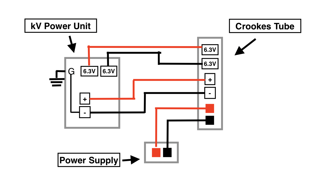 Electron Beam Deflection Ucsc Physics Demonstration Room Figure 3 Circuit Schematic Of The Crookes Tube
