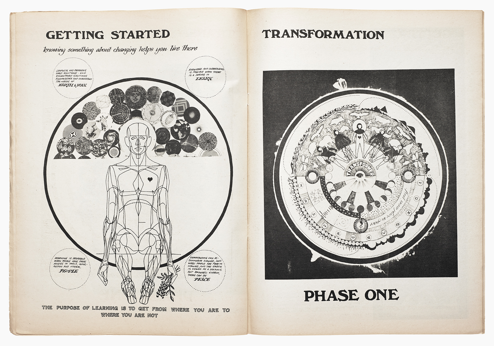 Images from the July 1970 Whole Earth Catalog