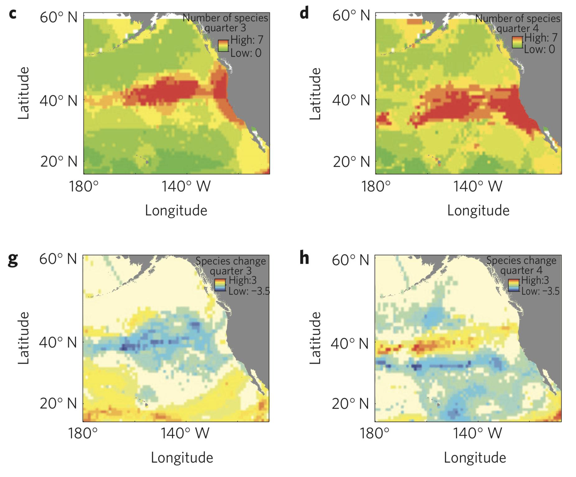 Hazen et al. 2013 Nature Climate Change Fig. 2