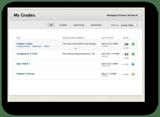 My_Grades_Ordering
