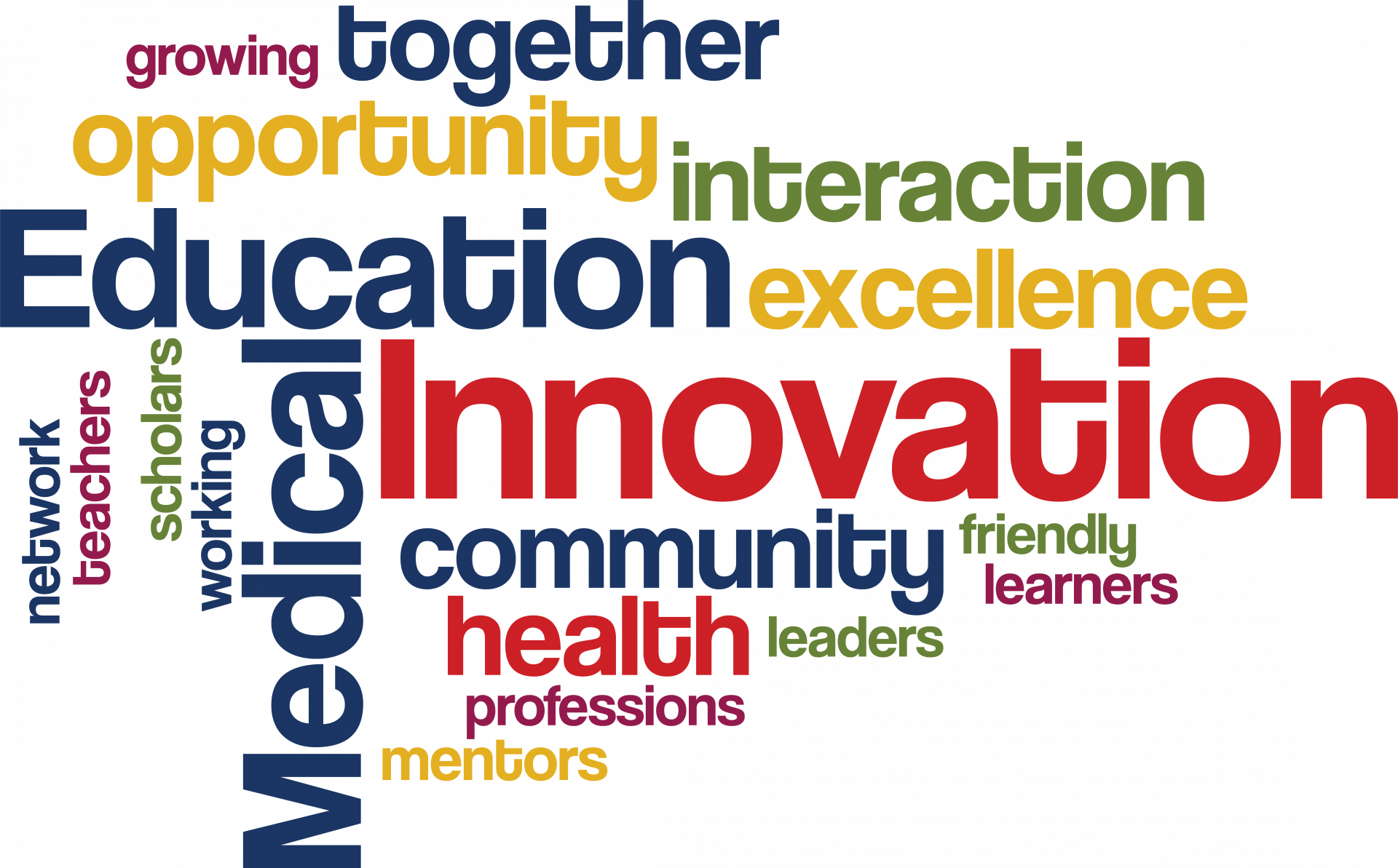 Innovations in Medical Education word cloud