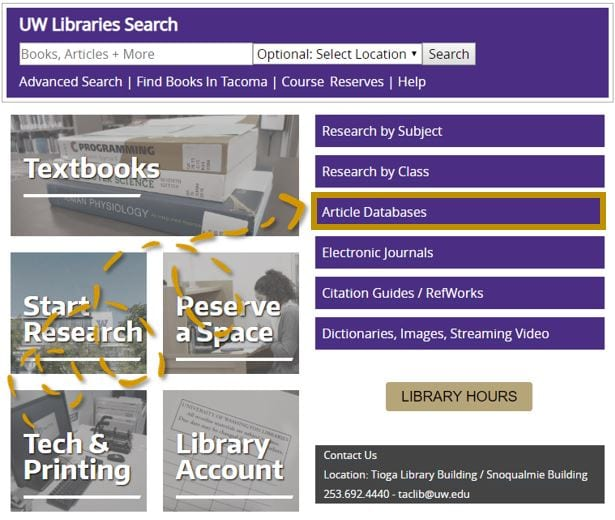 Photo of the UW Tacoma Library website, with arrow pointing to article databases link.