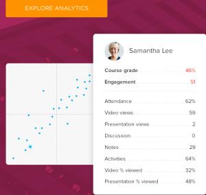 screenshot of ALP data analytics