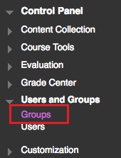Location of groups link in control panel