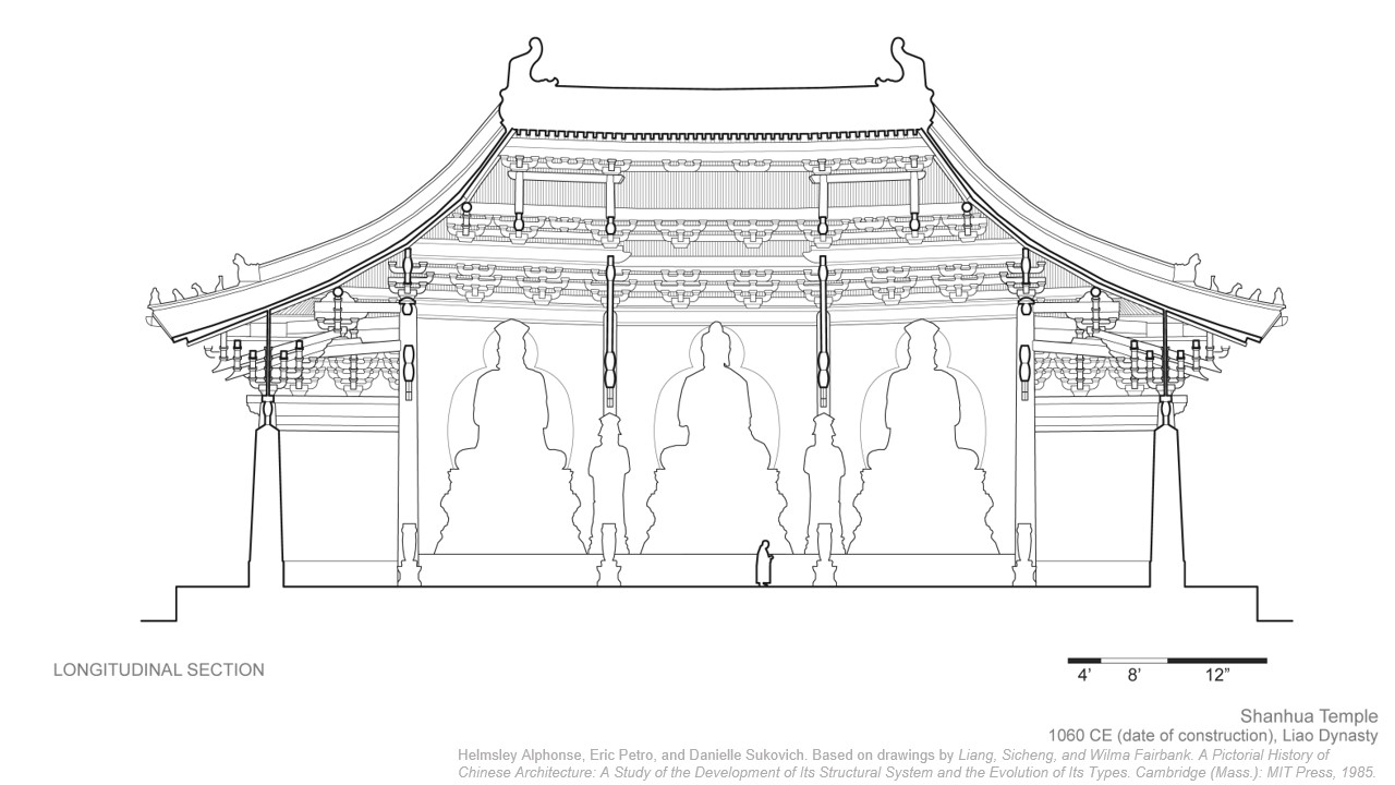 architecture student exhibit framing chinese architecture
