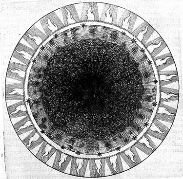 engraving of a dark circle surrounded by two rings of rays
