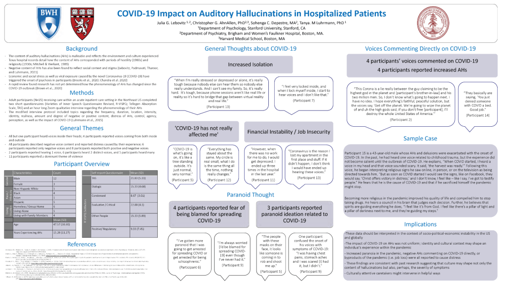 Auditory Hallucinations During the COVID-19 Pandemic in Hospitalized Patients