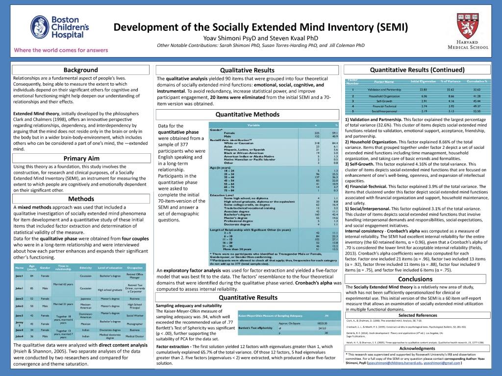 Development of the Socially Extended Mind Inventory (SEMI)