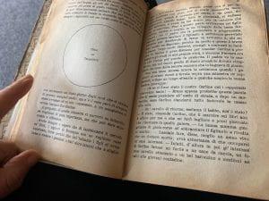 pagina del libro di Artusi contenente la dimensione del tortellino