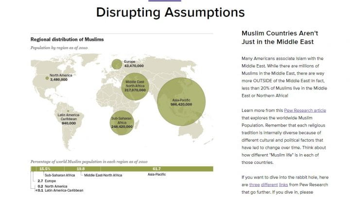 Screenshot of Class page on disrupting assumptions and map of Muslim populations in the world from Pew Research Center