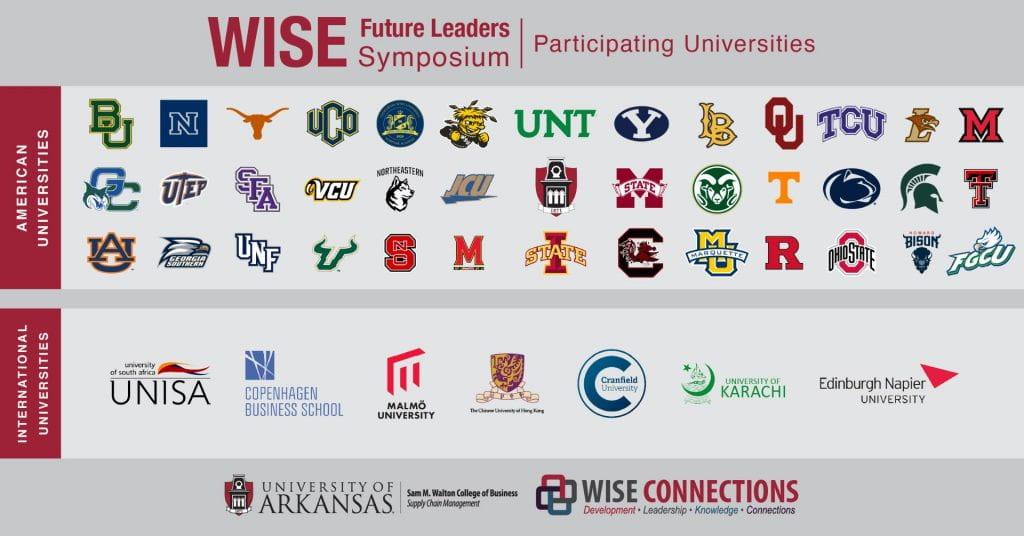 Second WISE Future Leaders Symposium Draws Several Hundred Participants