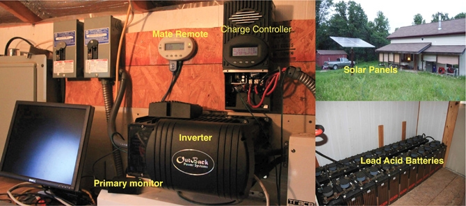 This prototype measurement system in an off-grid home in Arkansas helps the researchers understand how energy is generated and consumed in homes powered by renewable sources.
