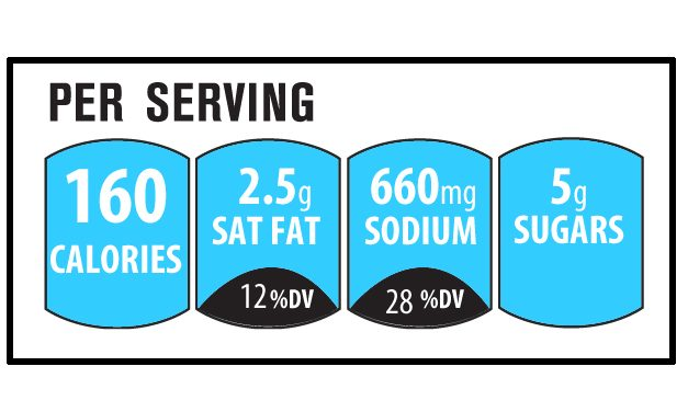 Making Sense of 'Front-of-Package' Nutrition Labels