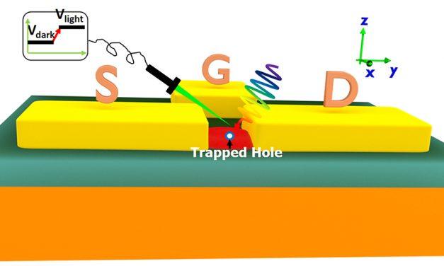 Quantum Dots Enable Faster, Easier Photon Detection, More Secure Data