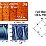 Researchers Demonstrate New Properties of Atomically Thin Ferroelectrics