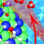 Researchers Build Catalyst to Generate Electrical Energy From Ethanol