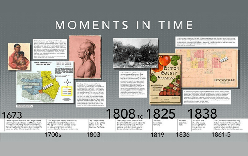 Timeline Traces History of the Momentary