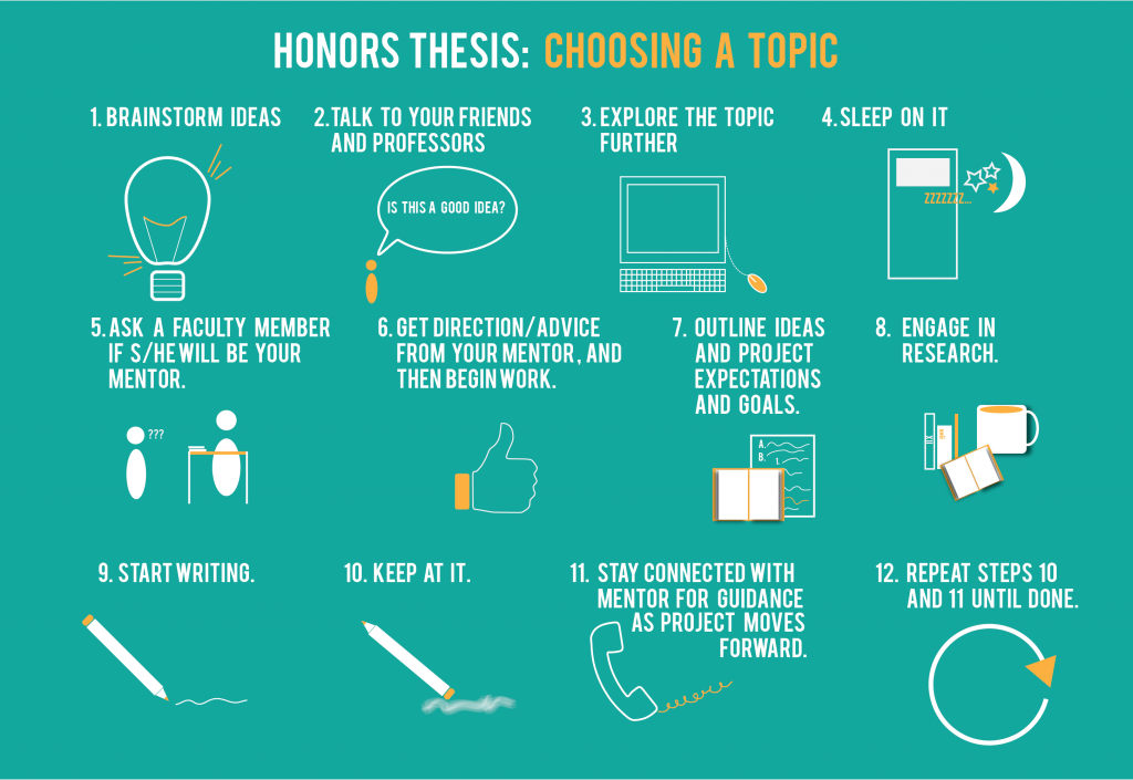Topics to choose for research papers
