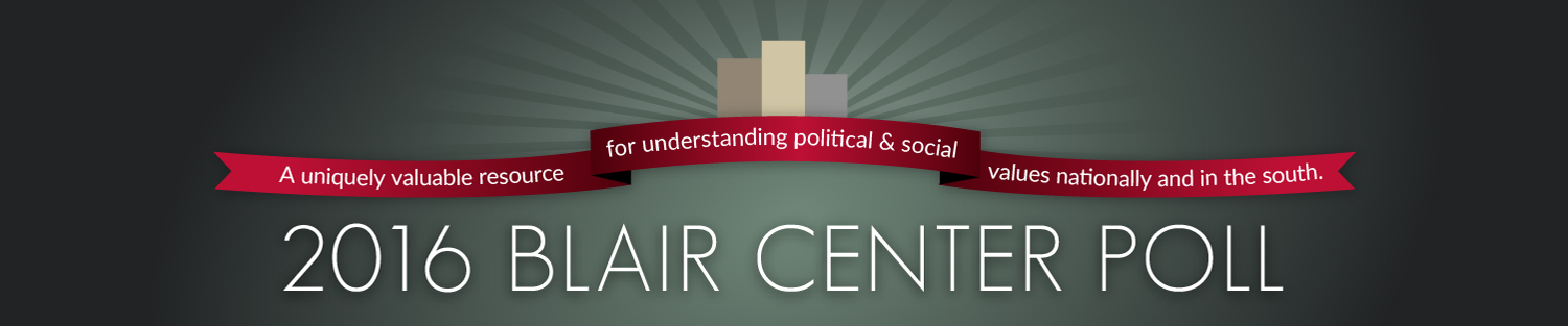 2016 Blair Center Poll