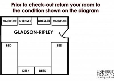 Gladson-Ripley Hall