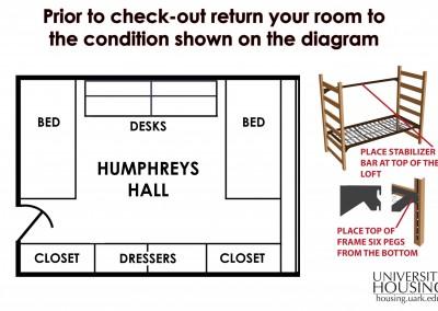 Humphreys Hall