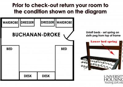 Buchanan-Droke Hall