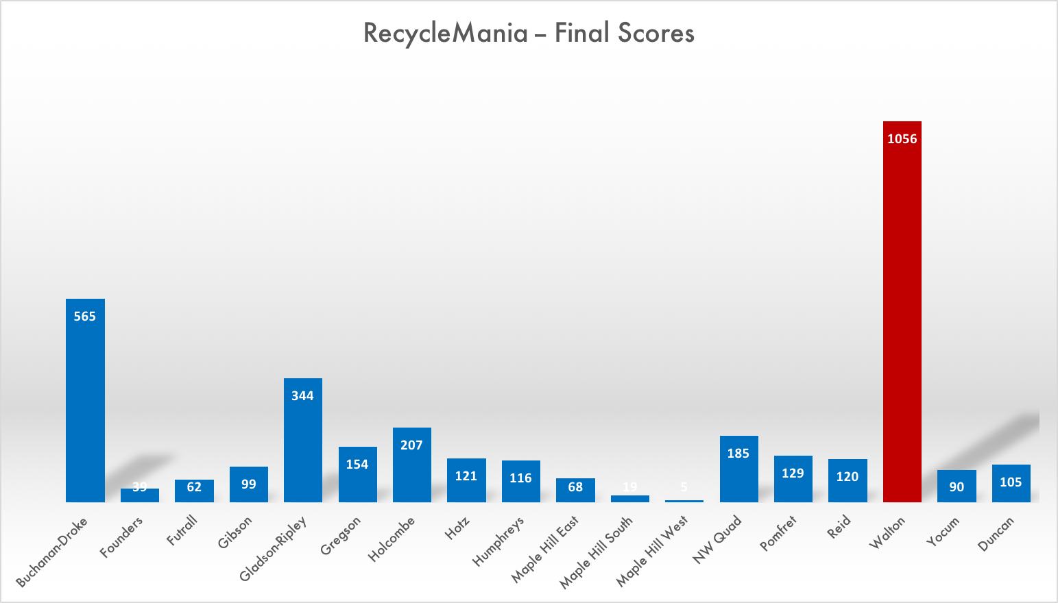 recyclemania-2016-final