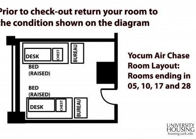 Yocum Hall - Air Chase Room