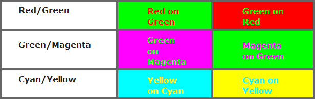 red/green, green/magenta, and yellow/cyan color combinations