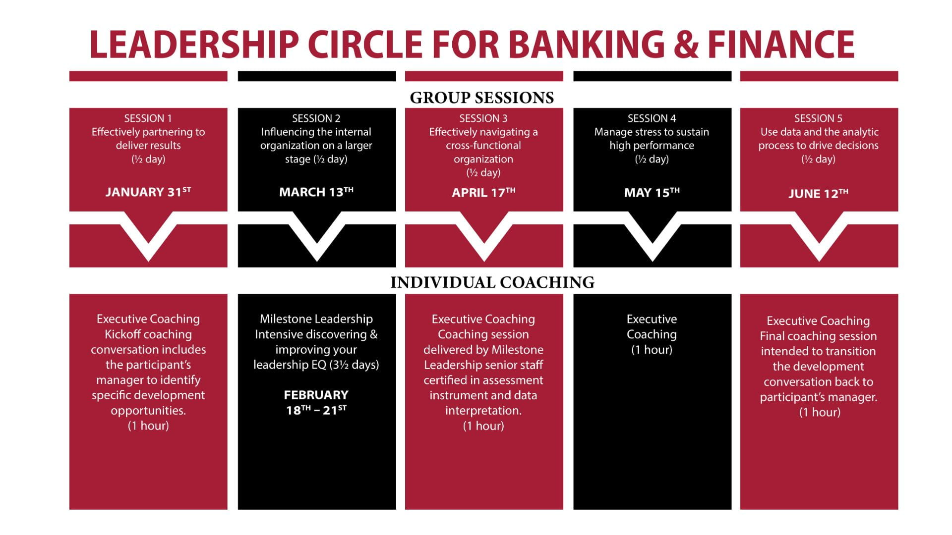 Finance_leadershipcircle_infographic-1
