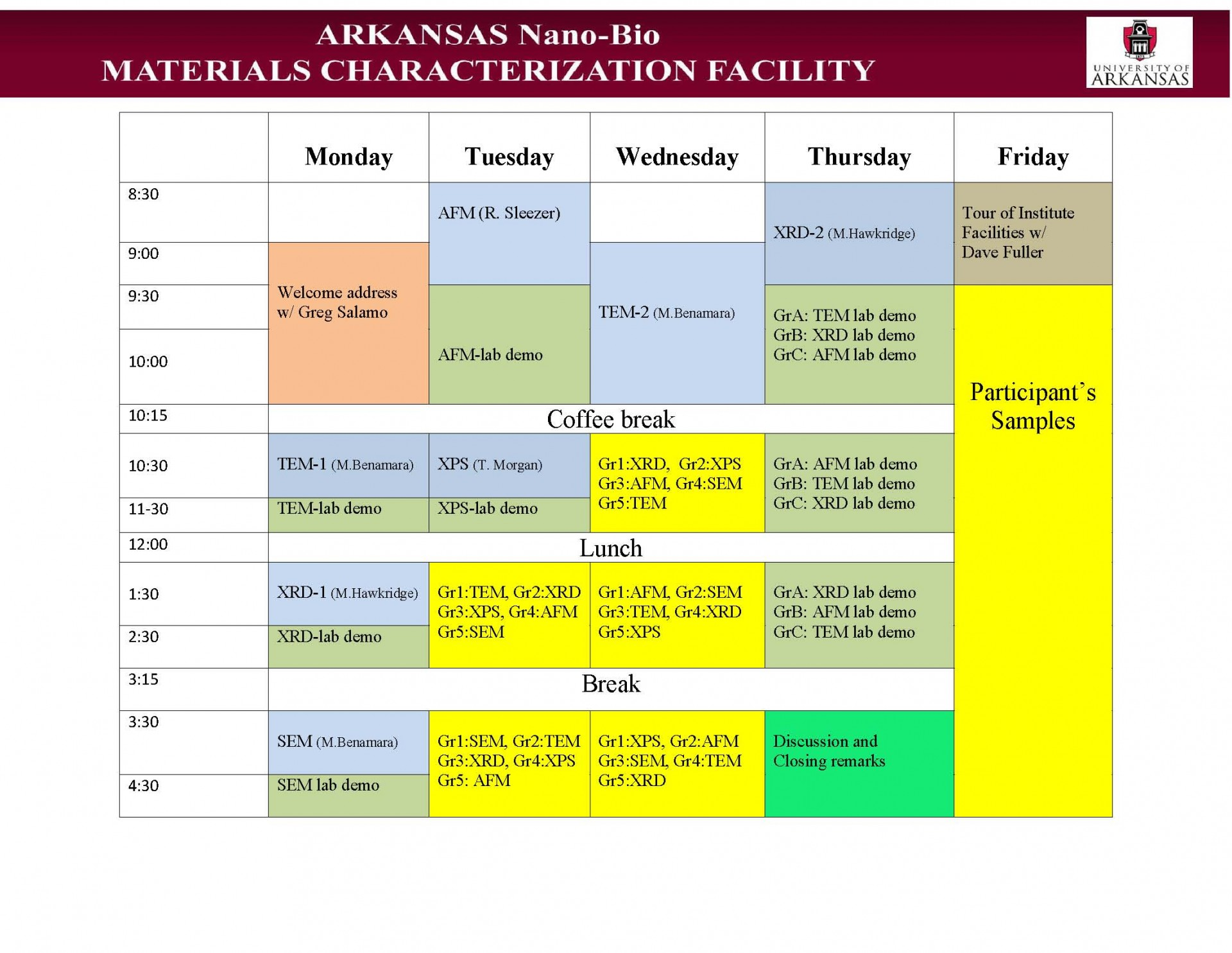 Materials Characterization Schedule