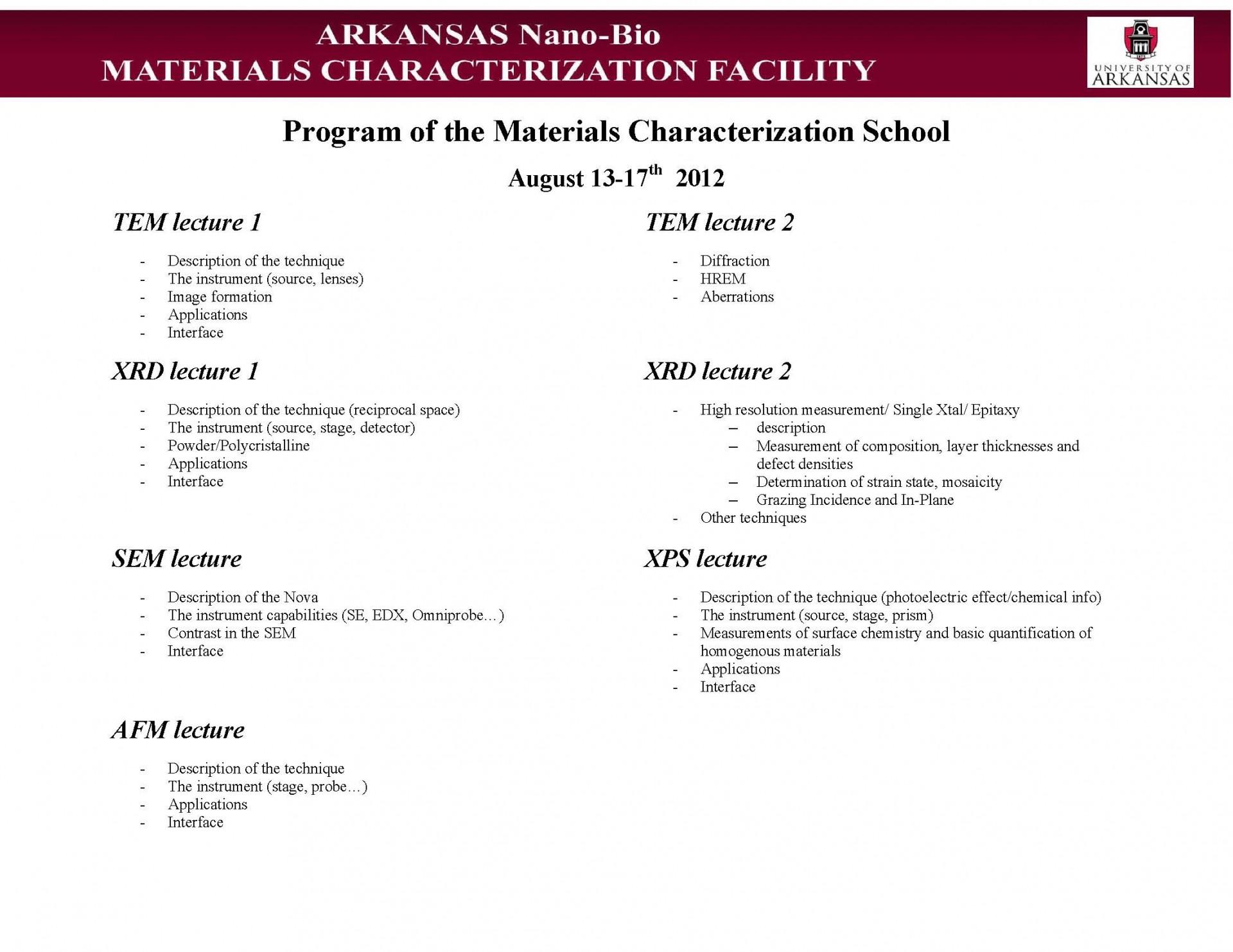 Materials Characterization Program