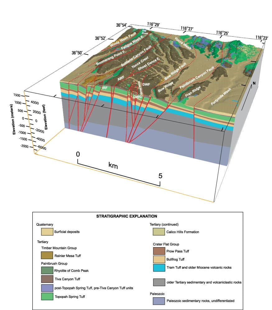 Computer-generated output of a groundwater model simulation or run. Source: USGS Circular 129