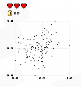 scatterplot from correlation game