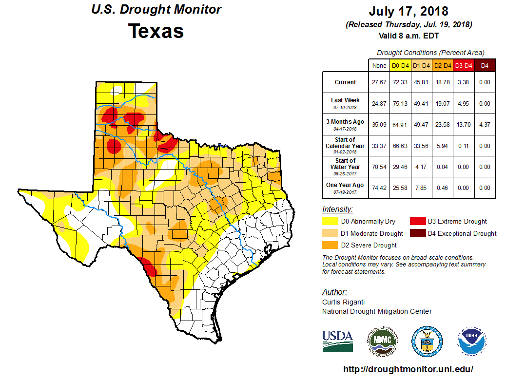 Figure 2. Drought conditions in Texas according to the U.S. Drought Monitor as of July 17, 2018 (source).