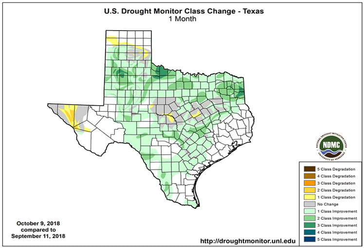 Figure 2b: Changes in the U.S. Drought Monitor for Texas between September 11, 2018, and October 9, 2018 (source).