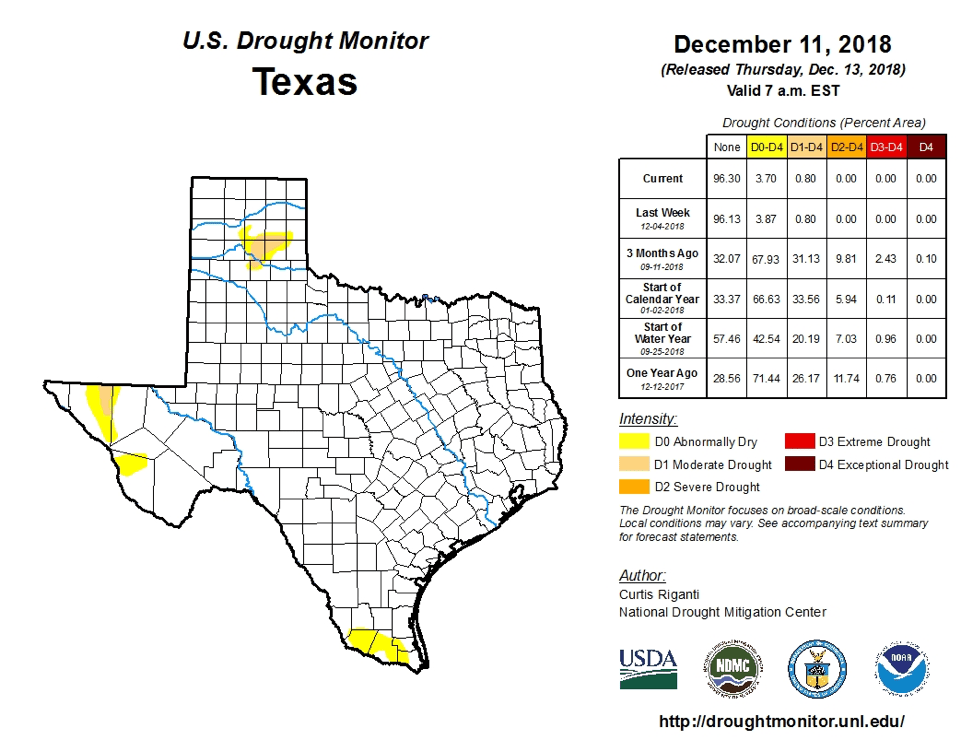 Figure 2a: Drought conditions in Texas according to the U.S. Drought Monitor (as of December 11, 2018; source).