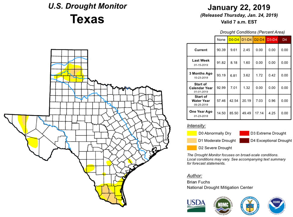 Figure 2a: Drought conditions in Texas according to the U.S. Drought Monitor (as of January 22, 2019; source).