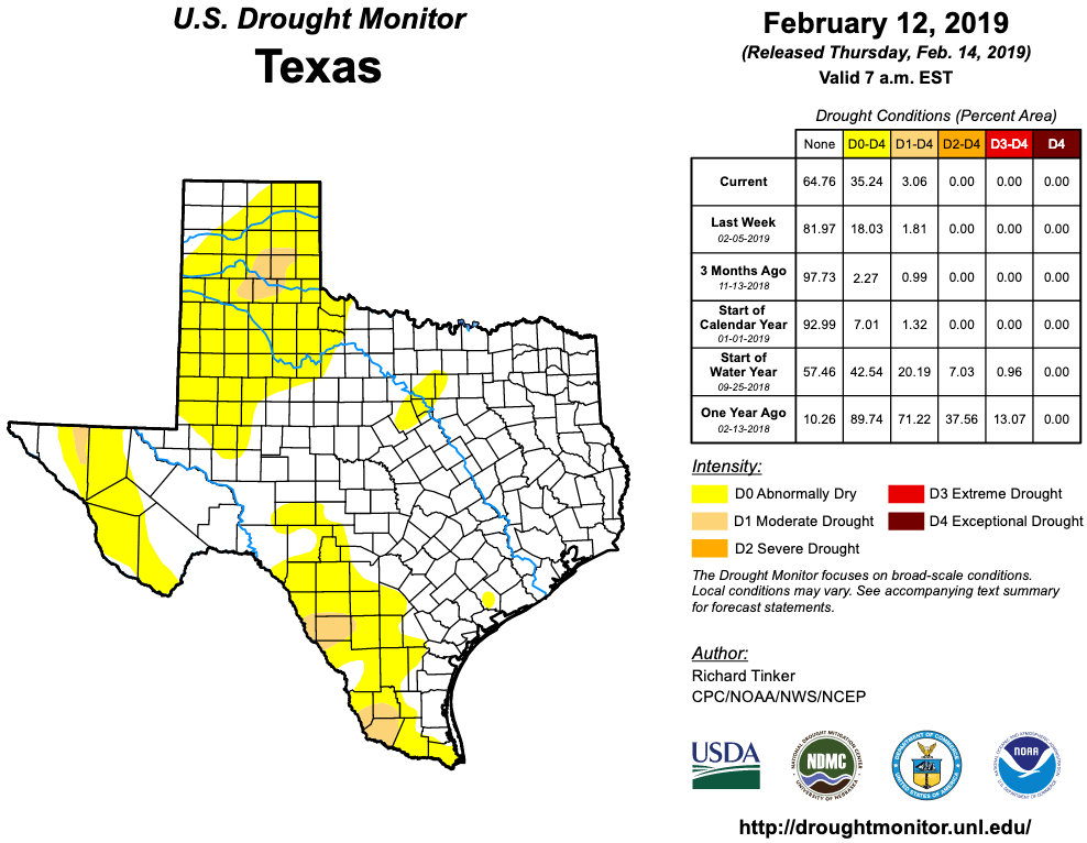 Figure 2a: Drought conditions in Texas according to the U.S. Drought Monitor (as of February 12, 2019; source).