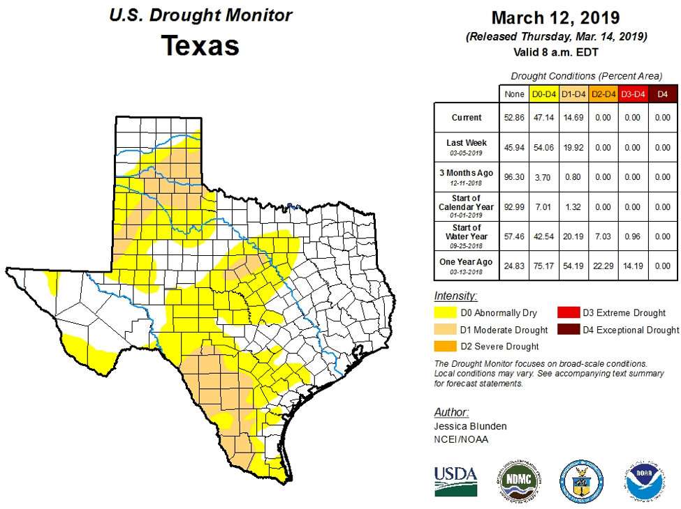 Figure 2a: Drought conditions in Texas according to the U.S. Drought Monitor (as of March 12, 2019; source).