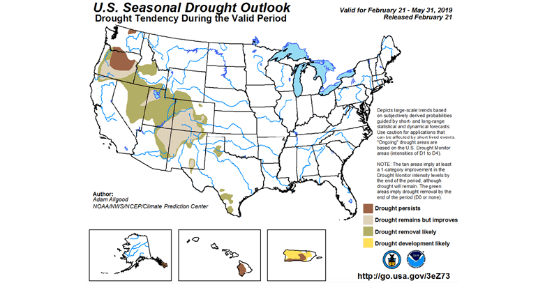 outlook+water: March 2019