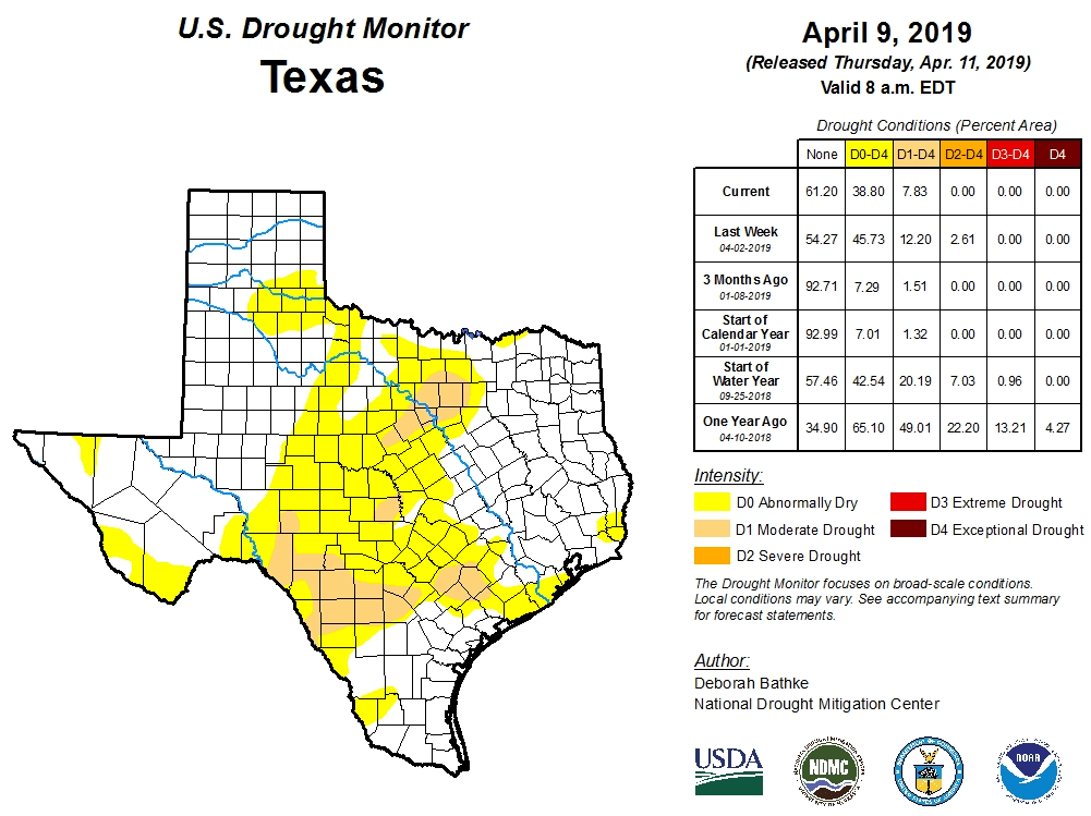 Figure 2a: Drought conditions in Texas according to the U.S. Drought Monitor (as of April 9, 2019; source).